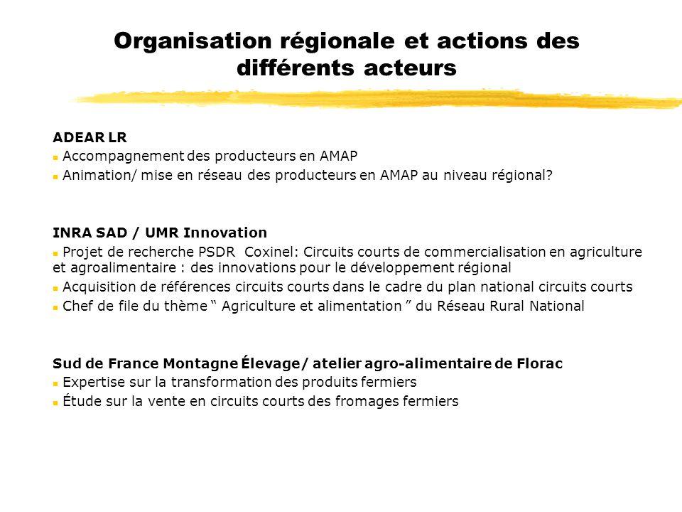 Organisation régionale et actions des différents acteurs ADEAR LR n Accompagnement des producteurs en AMAP n Animation/ mise en réseau des producteurs