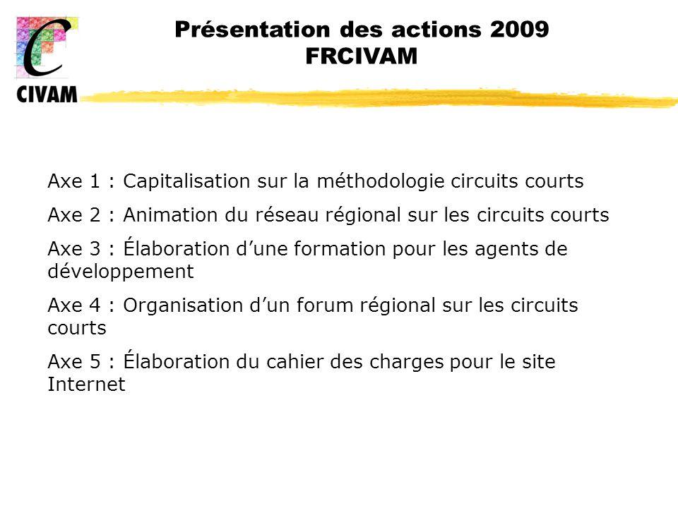 Présentation des actions 2009 FRCIVAM Axe 1 : Capitalisation sur la méthodologie circuits courts Axe 2 : Animation du réseau régional sur les circuits