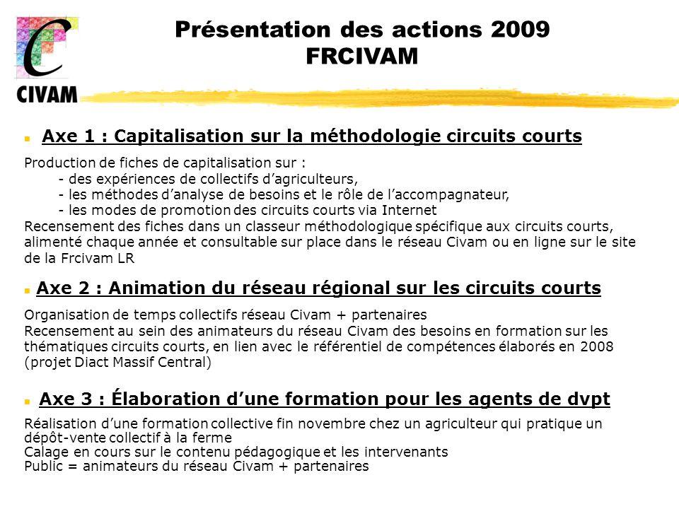 n Axe 1 : Capitalisation sur la méthodologie circuits courts Production de fiches de capitalisation sur : - des expériences de collectifs dagriculteur