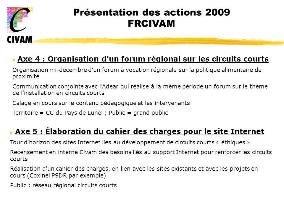 Présentation des actions 2009 FRCIVAM n Axe 4 : Organisation dun forum régional sur les circuits courts Organisation mi-décembre dun forum à vocation