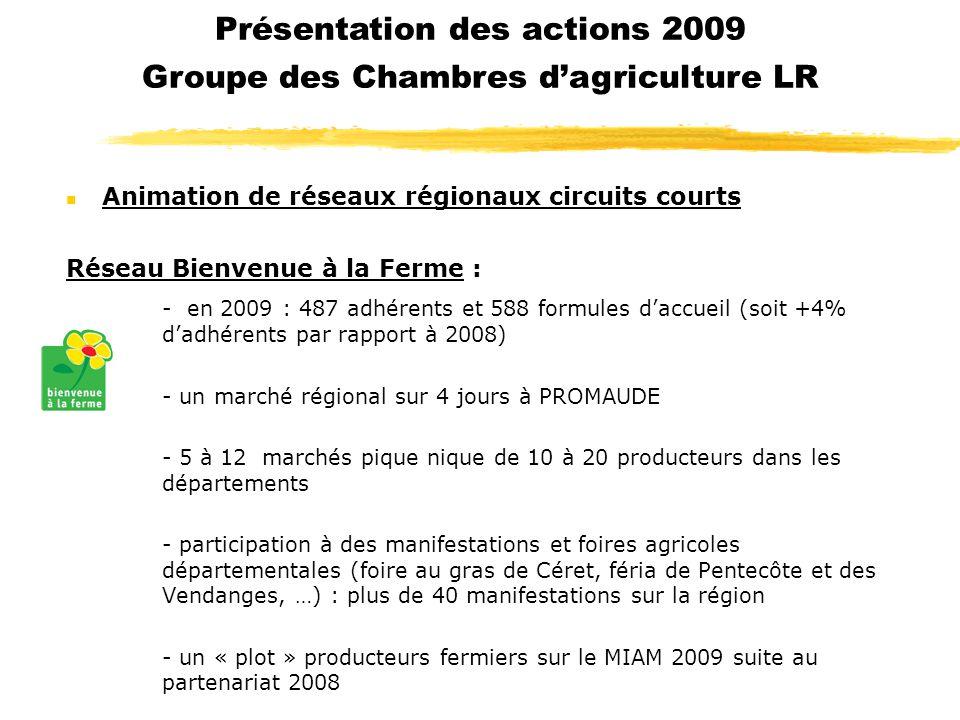 n Animation de réseaux régionaux circuits courts Réseau Bienvenue à la Ferme : - en 2009 : 487 adhérents et 588 formules daccueil (soit +4% dadhérents