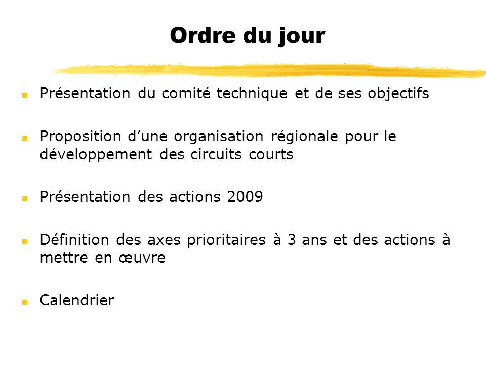 Ordre du jour n Présentation du comité technique et de ses objectifs n Proposition dune organisation régionale pour le développement des circuits cour