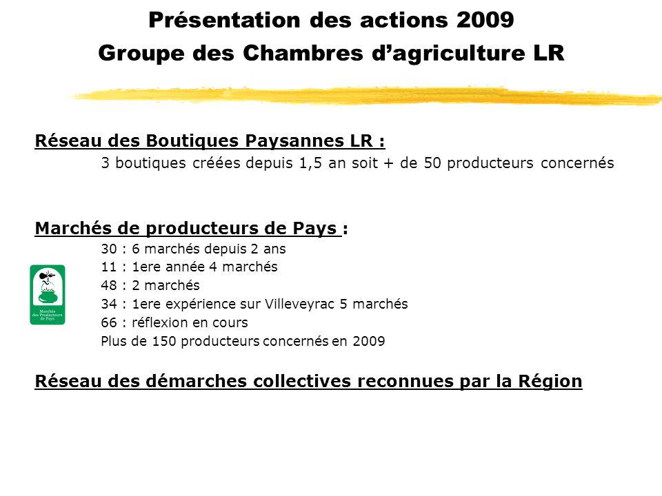 Réseau des Boutiques Paysannes LR : 3 boutiques créées depuis 1,5 an soit + de 50 producteurs concernés Marchés de producteurs de Pays : 30 : 6 marché