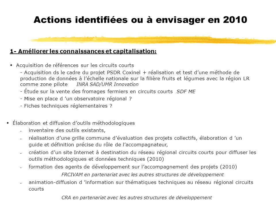 Actions identifiées ou à envisager en 2010 1- Améliorer les connaissances et capitalisation: Acquisition de références sur les circuits courts - Acqui