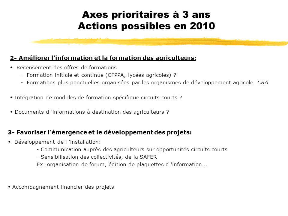 Axes prioritaires à 3 ans Actions possibles en 2010 2- Améliorer l'information et la formation des agriculteurs: Recensement des offres de formations