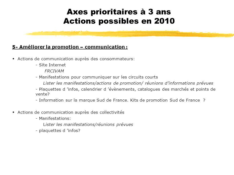 Axes prioritaires à 3 ans Actions possibles en 2010 5- Améliorer la promotion – communication : Actions de communication auprès des consommateurs: - S