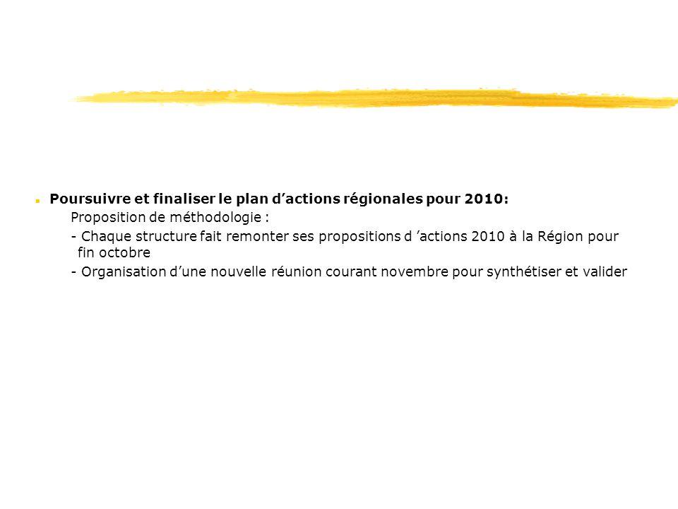 n Poursuivre et finaliser le plan dactions régionales pour 2010: Proposition de méthodologie : - Chaque structure fait remonter ses propositions d act