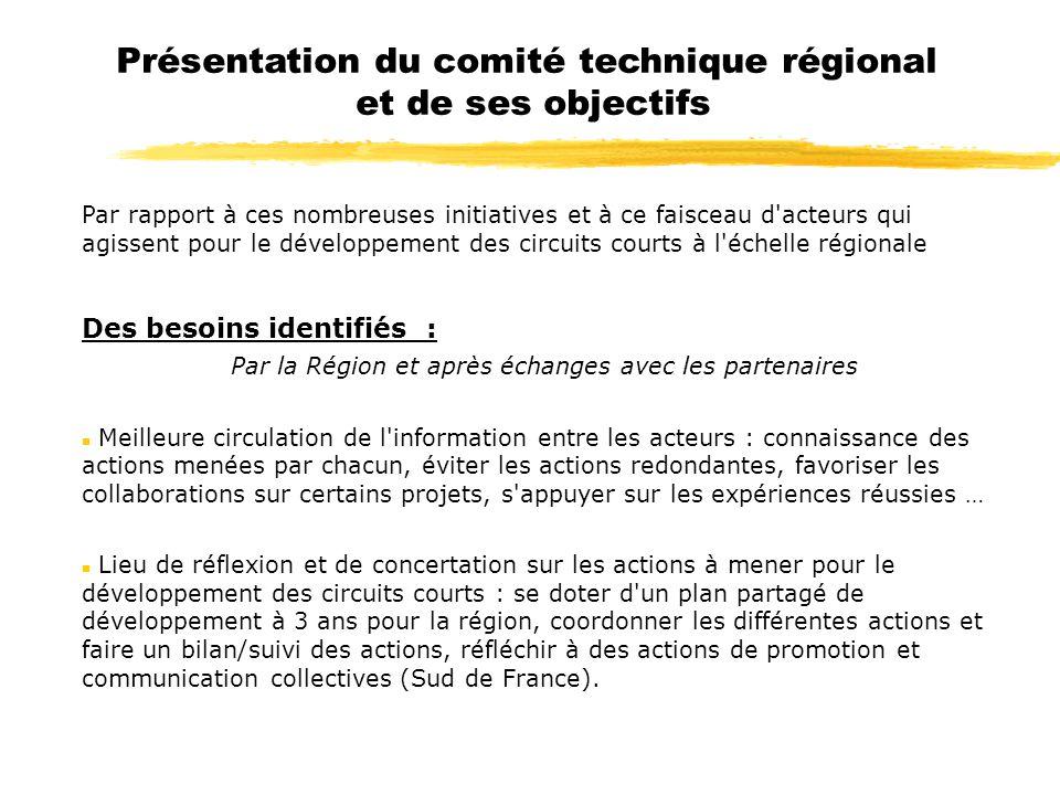 Par rapport à ces nombreuses initiatives et à ce faisceau d'acteurs qui agissent pour le développement des circuits courts à l'échelle régionale Des b