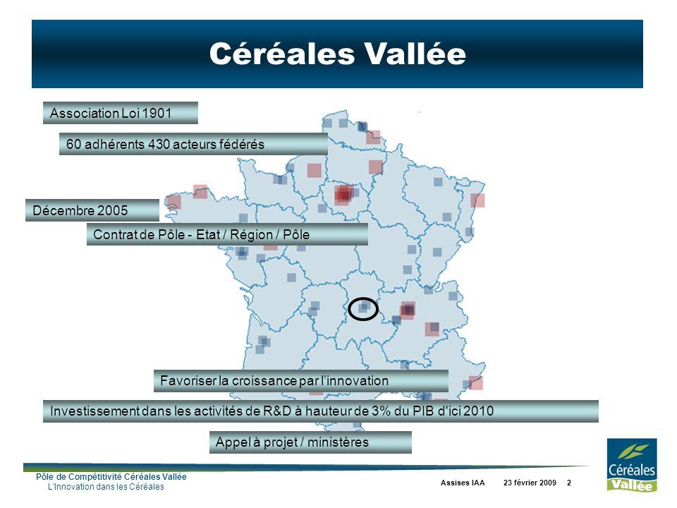Pôle de Compétitivité Céréales Vallée L'Innovation dans les Céréales Assises IAA 23 février 2009 2 Céréales Vallée Association Loi 1901 Décembre 2005