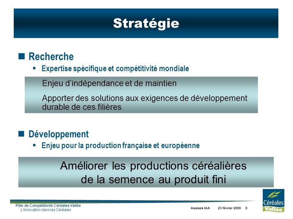 Pôle de Compétitivité Céréales Vallée L'Innovation dans les Céréales Assises IAA 23 février 2009 9 Stratégie Recherche Expertise spécifique et compéti