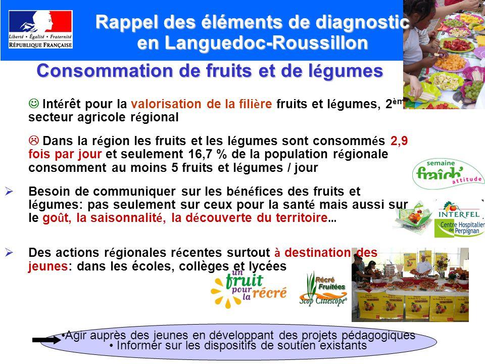 Consommation de fruits et de l é gumes Int é rêt pour la valorisation de la fili è re fruits et l é gumes, 2 è me secteur agricole r é gional Dans la