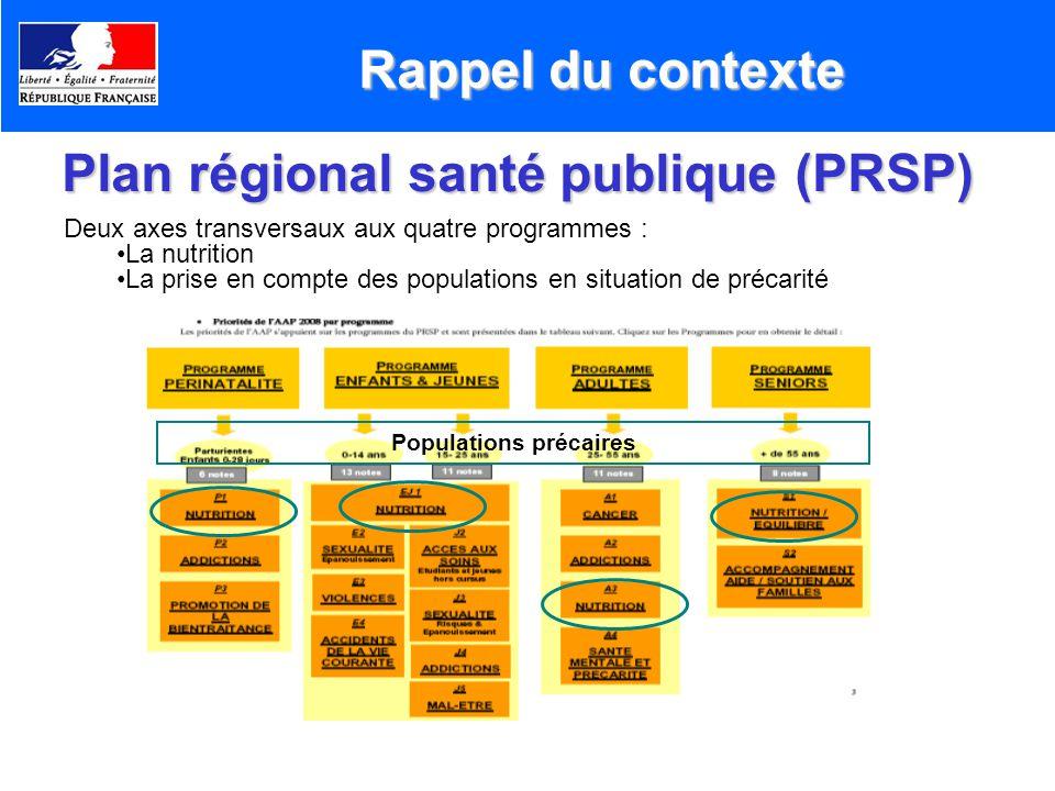 Rappel du contexte Plan régional santé publique (PRSP) Deux axes transversaux aux quatre programmes : La nutrition La prise en compte des populations en situation de précarité Populations précaires