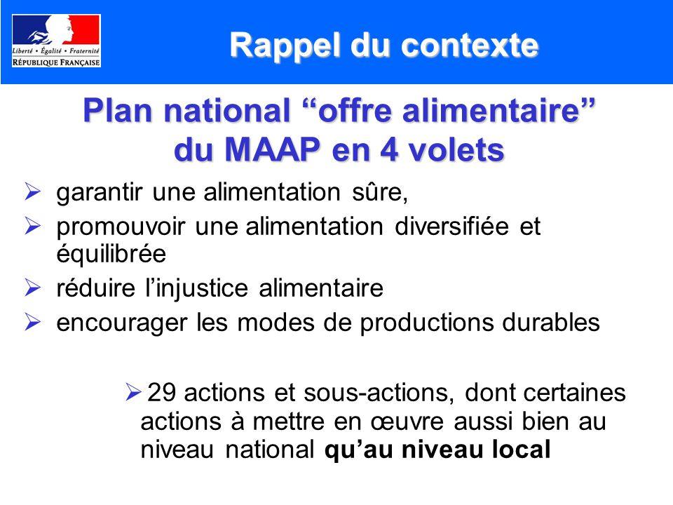 Plan national offre alimentaire du MAAP en 4 volets garantir une alimentation sûre, promouvoir une alimentation diversifiée et équilibrée réduire linj