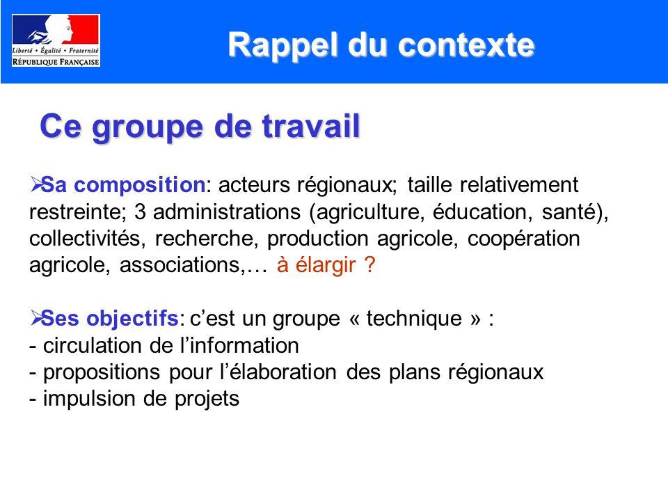 Rappel du contexte Ce groupe de travail Sa composition: acteurs régionaux; taille relativement restreinte; 3 administrations (agriculture, éducation,