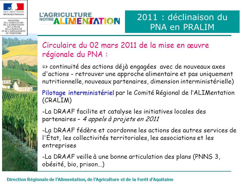 Direction Régionale de lAlimentation, de lAgriculture et de la Forêt dAquitaine Circulaire du 02 mars 2011 de la mise en œuvre régionale du PNA : => c