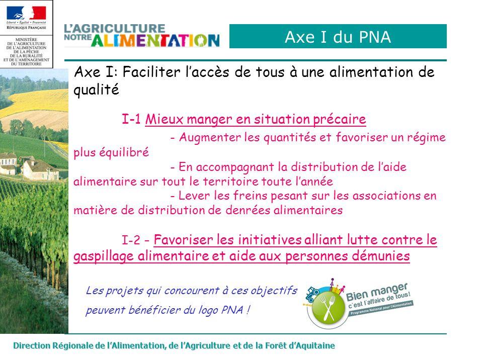 Axe I du PNA Direction Régionale de lAlimentation, de lAgriculture et de la Forêt dAquitaine Axe I: Faciliter laccès de tous à une alimentation de qua