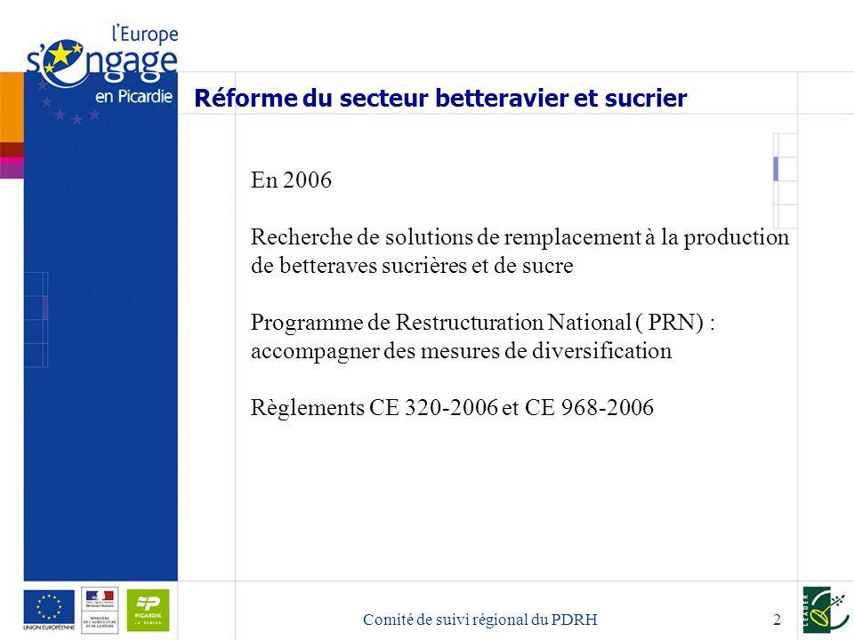 Comité de suivi régional du PDRH2 Réforme du secteur betteravier et sucrier En 2006 Recherche de solutions de remplacement à la production de betteraves sucrières et de sucre Programme de Restructuration National ( PRN) : accompagner des mesures de diversification Règlements CE 320-2006 et CE 968-2006