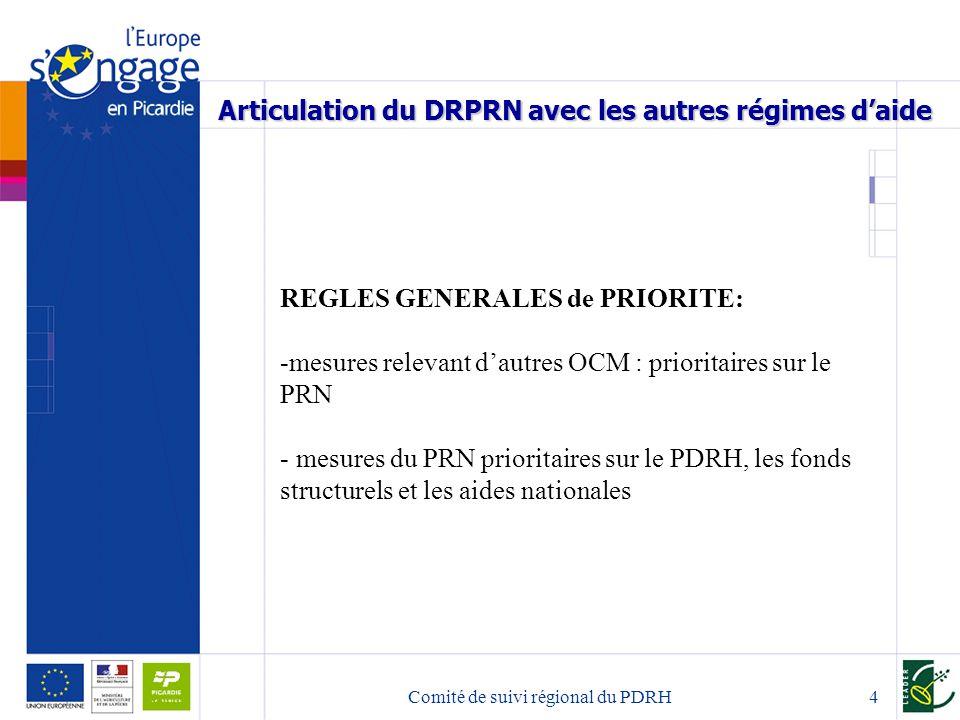 Comité de suivi régional du PDRH4 Articulation du DRPRN avec les autres régimes daide REGLES GENERALES de PRIORITE: -mesures relevant dautres OCM : prioritaires sur le PRN - mesures du PRN prioritaires sur le PDRH, les fonds structurels et les aides nationales