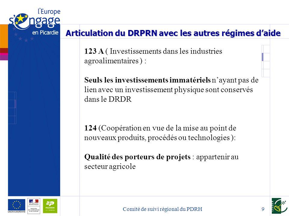 Comité de suivi régional du PDRH10 Articulation du DRPRN avec les autres régimes daide 313 (Promotion des activités touristiques ) : Mesure du DR-PRN ouverte dans les 3 zones géographiques impactées par la fermeture de sucreries.