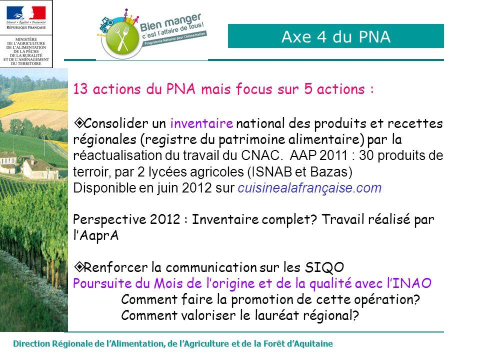 Axe 4 du PNA Direction Régionale de lAlimentation, de lAgriculture et de la Forêt dAquitaine 13 actions du PNA mais focus sur 5 actions : Consolider un inventaire national des produits et recettes régionales (registre du patrimoine alimentaire) par la r éactualisation du travail du CNAC.