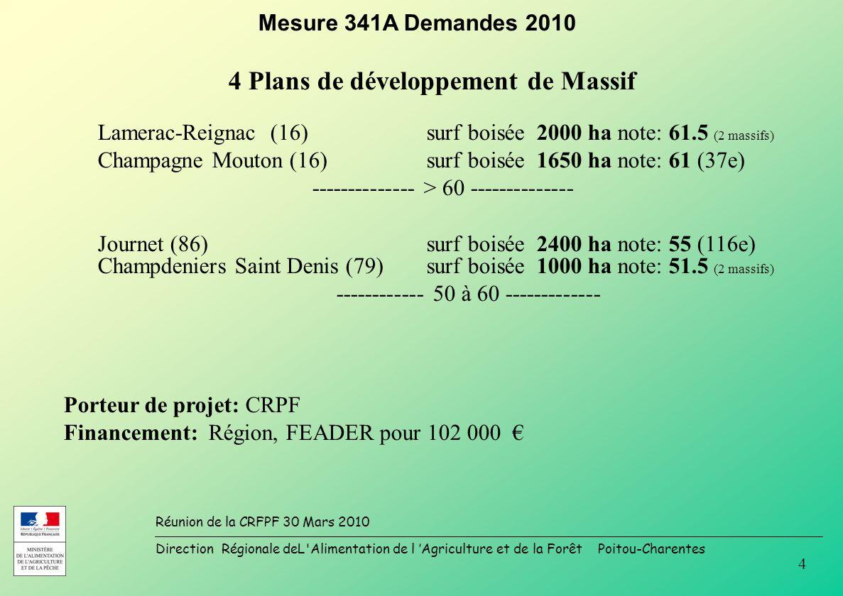 Direction Régionale deL Alimentation de l Agriculture et de la Forêt Poitou-Charentes Réunion de la CRFPF 30 Mars 2010 4 Mesure 341A Demandes 2010 4 Plans de développement de Massif Lamerac-Reignac (16) surf boisée 2000 ha note: 61.5 (2 massifs) Champagne Mouton (16) surf boisée 1650 ha note: 61 (37e) -------------- > 60 -------------- Journet (86) surf boisée 2400 ha note: 55 (116e) Champdeniers Saint Denis (79)surf boisée 1000 ha note: 51.5 (2 massifs) ------------ 50 à 60 ------------- Porteur de projet: CRPF Financement: Région, FEADER pour 102 000