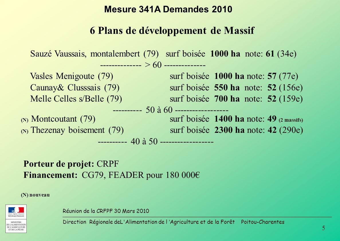 Direction Régionale deL Alimentation de l Agriculture et de la Forêt Poitou-Charentes Réunion de la CRFPF 30 Mars 2010 5 Mesure 341A Demandes 2010 6 Plans de développement de Massif Sauzé Vaussais, montalembert (79) surf boisée 1000 ha note: 61 (34e) -------------- > 60 -------------- Vasles Menigoute (79) surf boisée 1000 ha note: 57 (77e) Caunay& Clusssais (79) surf boisée 550 ha note: 52 (156e) Melle Celles s/Belle (79) surf boisée 700 ha note: 52 (159e) ---------- 50 à 60 ------------------ (N) Montcoutant (79)surf boisée 1400 ha note: 49 (2 massifs) (N) Thezenay boisement (79) surf boisée 2300 ha note: 42 (290e) ---------- 40 à 50 ------------------ Porteur de projet: CRPF Financement: CG79, FEADER pour 180 000 (N) nouveau