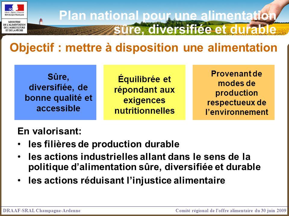 En valorisant: les filières de production durable les actions industrielles allant dans le sens de la politique dalimentation sûre, diversifiée et dur