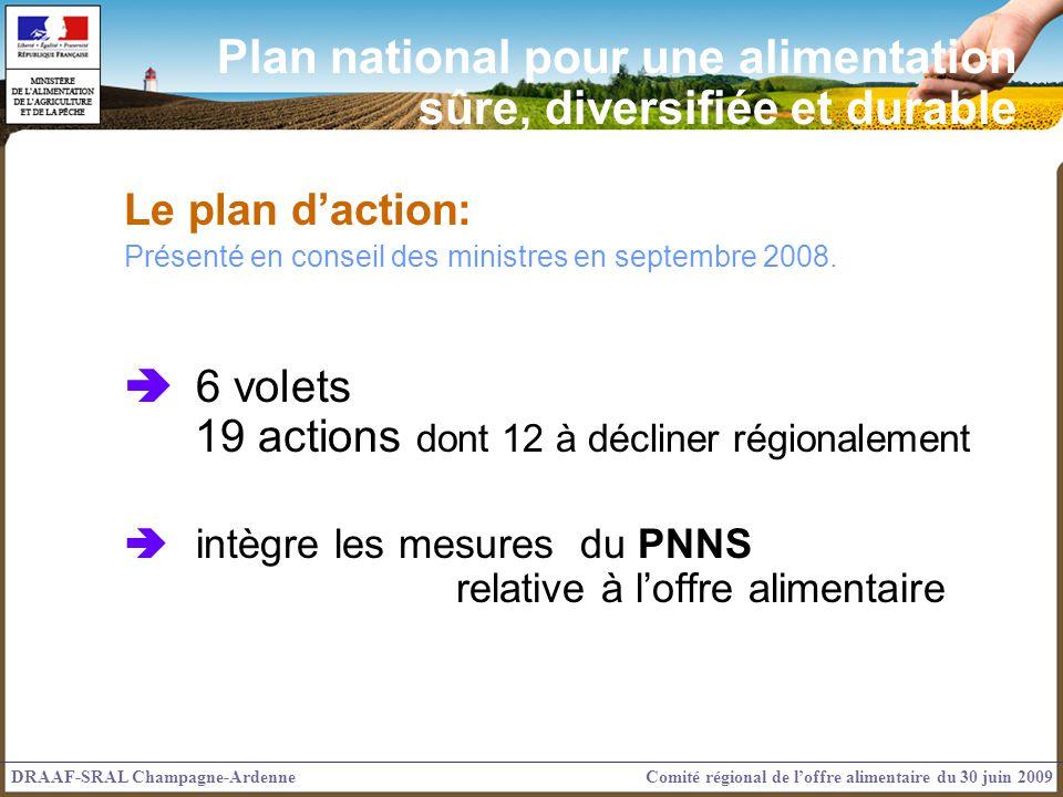 Le plan daction: Présenté en conseil des ministres en septembre 2008. 6 volets 19 actions dont 12 à décliner régionalement intègre les mesures du PNNS