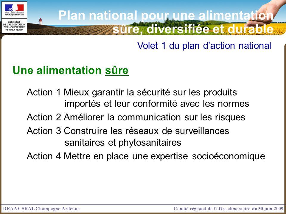 Une alimentation sûre Action 1 Mieux garantir la sécurité sur les produits importés et leur conformité avec les normes Action 2 Améliorer la communica