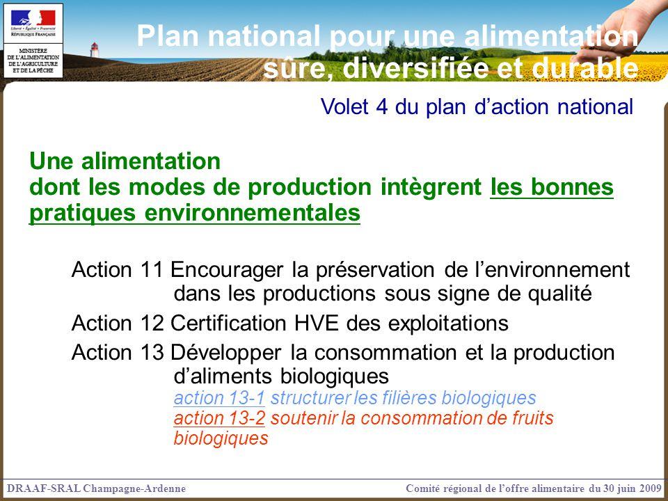 Volet 4 du plan daction national Une alimentation dont les modes de production intègrent les bonnes pratiques environnementales Action 11 Encourager l
