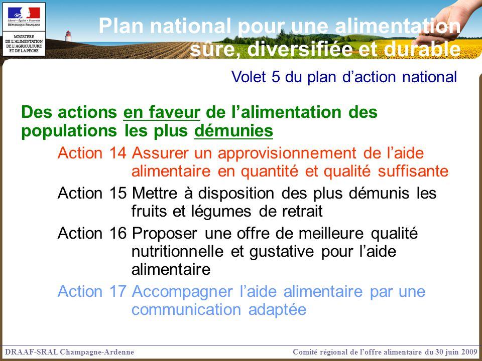 Volet 5 du plan daction national Des actions en faveur de lalimentation des populations les plus démunies Action 14 Assurer un approvisionnement de la