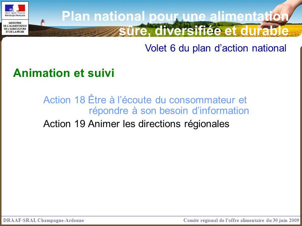 Volet 6 du plan daction national Animation et suivi Action 18 Être à lécoute du consommateur et répondre à son besoin dinformation Action 19 Animer le