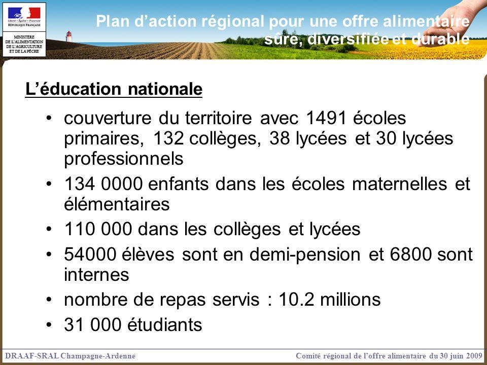couverture du territoire avec 1491 écoles primaires, 132 collèges, 38 lycées et 30 lycées professionnels 134 0000 enfants dans les écoles maternelles