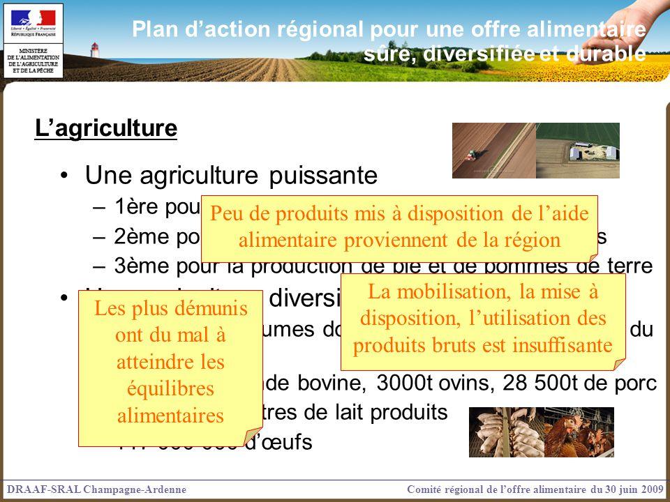 Une agriculture puissante –1ère pour la production dorge et de luzerne –2ème pour la production de colza et de betteraves –3ème pour la production de