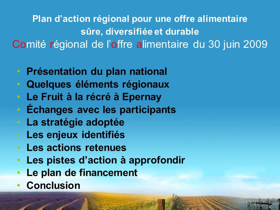 Plan daction régional pour une offre alimentaire sûre, diversifiée et durable Comité régional de loffre alimentaire du 30 juin 2009 Présentation du pl