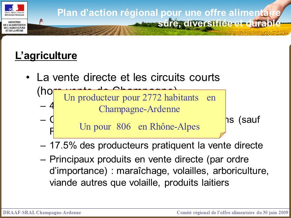 La vente directe et les circuits courts (hors vente de Champagne) –492 producteurs –Offre regroupée autour des agglomérations (sauf Reims, St Dizier,