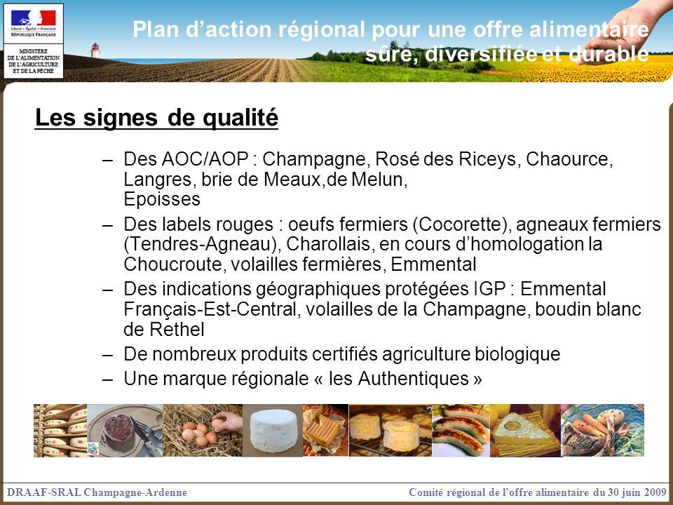 –Des AOC/AOP : Champagne, Rosé des Riceys, Chaource, Langres, brie de Meaux,de Melun, Epoisses –Des labels rouges : oeufs fermiers (Cocorette), agneaux fermiers (Tendres-Agneau), Charollais, en cours dhomologation la Choucroute, volailles fermières, Emmental –Des indications géographiques protégées IGP : Emmental Français-Est-Central, volailles de la Champagne, boudin blanc de Rethel –De nombreux produits certifiés agriculture biologique –Une marque régionale « les Authentiques » Les signes de qualité DRAAF-SRAL Champagne-ArdenneComité régional de loffre alimentaire du 30 juin 2009 Plan daction régional pour une offre alimentaire sûre, diversifiée et durable