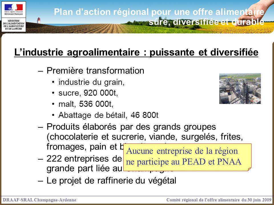 –Première transformation industrie du grain, sucre, 920 000t, malt, 536 000t, Abattage de bétail, 46 800t –Produits élaborés par des grands groupes (c