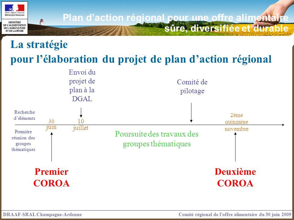 Envoi du projet de plan à la DGAL Deuxième COROA Recherche déléments Première réunion des groupes thématiques Premier COROA 30 juin 10 juillet 2ème qu