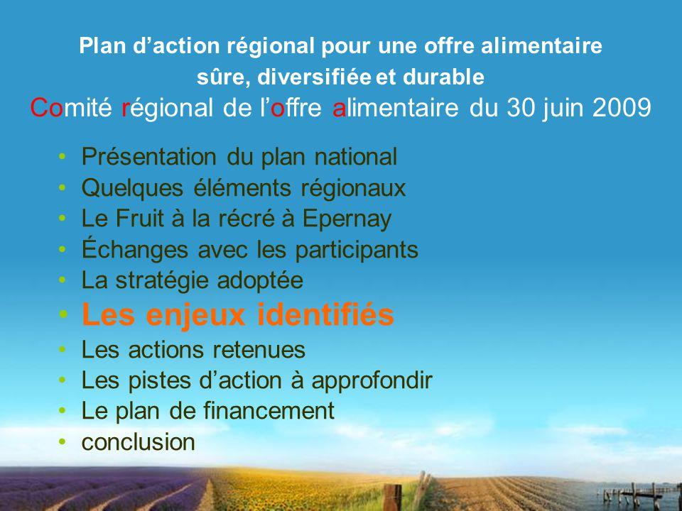 Les enjeux pour la région DRAAF-SRAL Champagne-ArdenneComité régional de loffre alimentaire du 30 juin 2009 Plan daction régional pour une offre alime