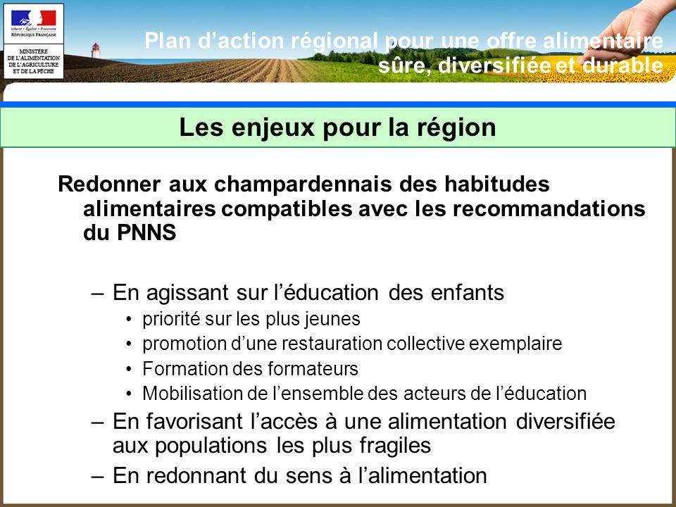 Redonner aux champardennais des habitudes alimentaires compatibles avec les recommandations du PNNS –En agissant sur léducation des enfants priorité s