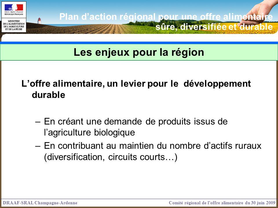 Loffre alimentaire, un levier pour le développement durable –En créant une demande de produits issus de lagriculture biologique –En contribuant au mai