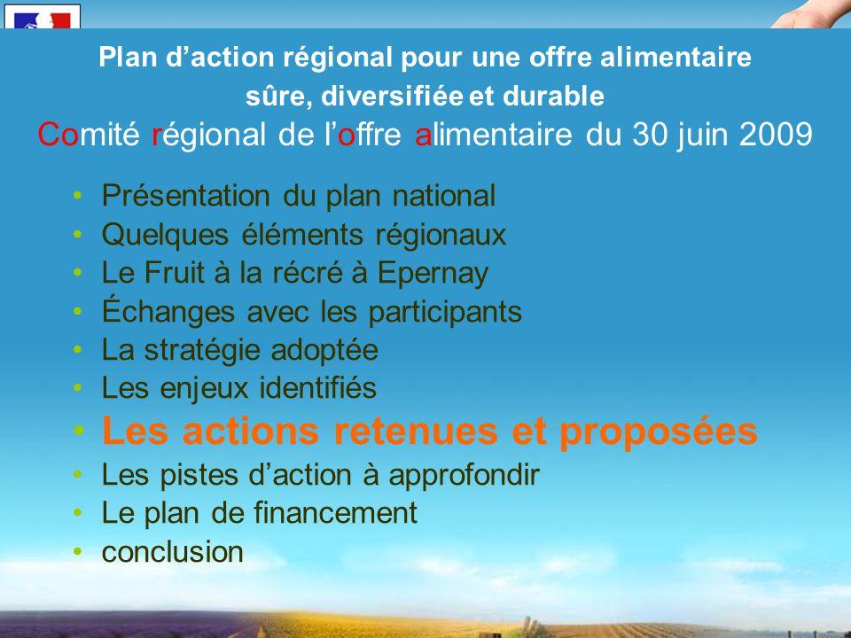 Les actions retenues et proposées DRAAF-SRAL Champagne-ArdenneComité régional de loffre alimentaire du 30 juin 2009 Plan daction régional pour une off