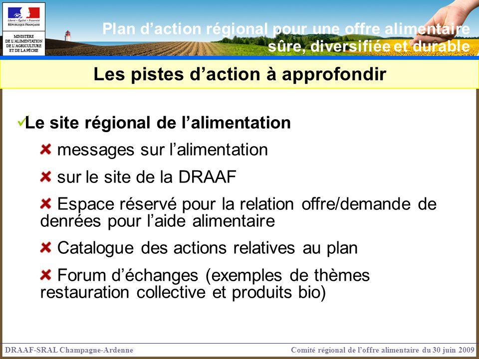 Les pistes daction à approfondir Le site régional de lalimentation messages sur lalimentation sur le site de la DRAAF Espace réservé pour la relation