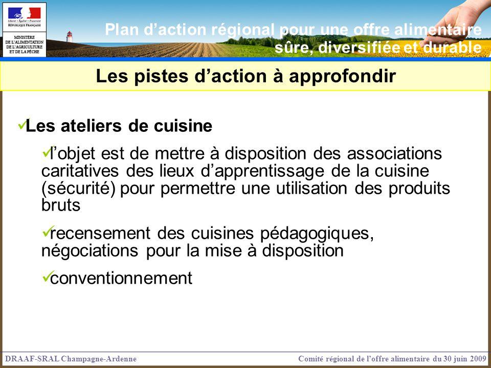Les ateliers de cuisine lobjet est de mettre à disposition des associations caritatives des lieux dapprentissage de la cuisine (sécurité) pour permett