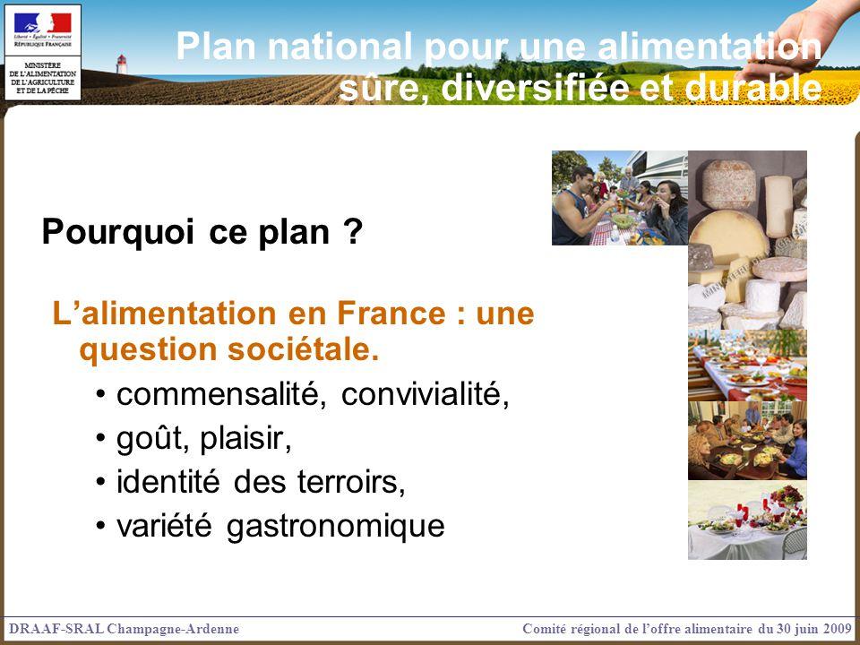 Pourquoi ce plan ? Lalimentation en France : une question sociétale. commensalité, convivialité, goût, plaisir, identité des terroirs, variété gastron