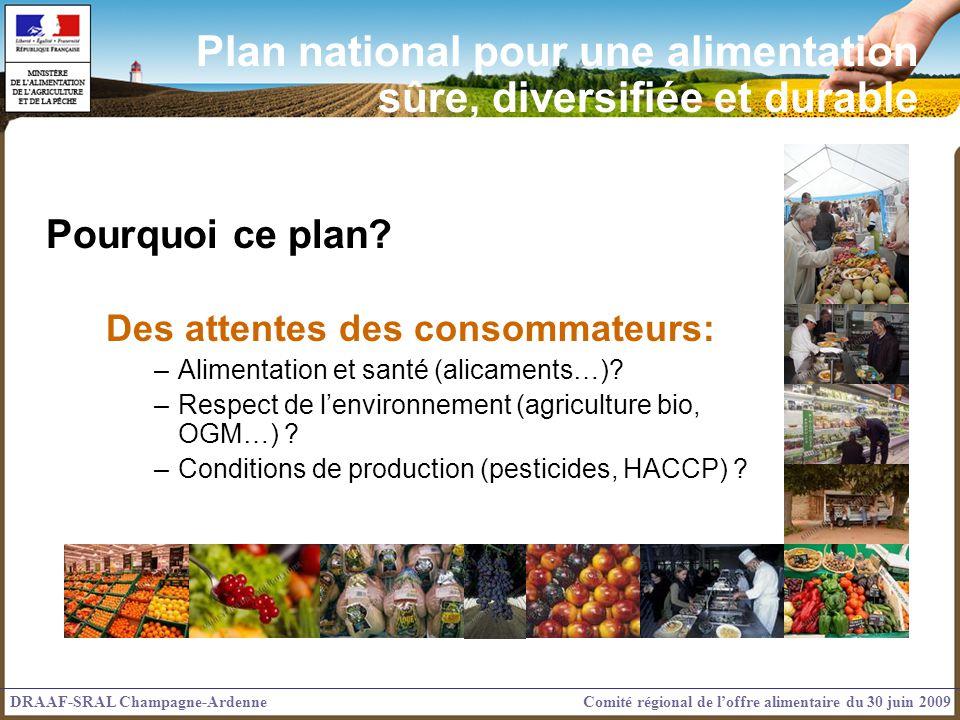 Pourquoi ce plan? Des attentes des consommateurs: –Alimentation et santé (alicaments…)? –Respect de lenvironnement (agriculture bio, OGM…) ? –Conditio