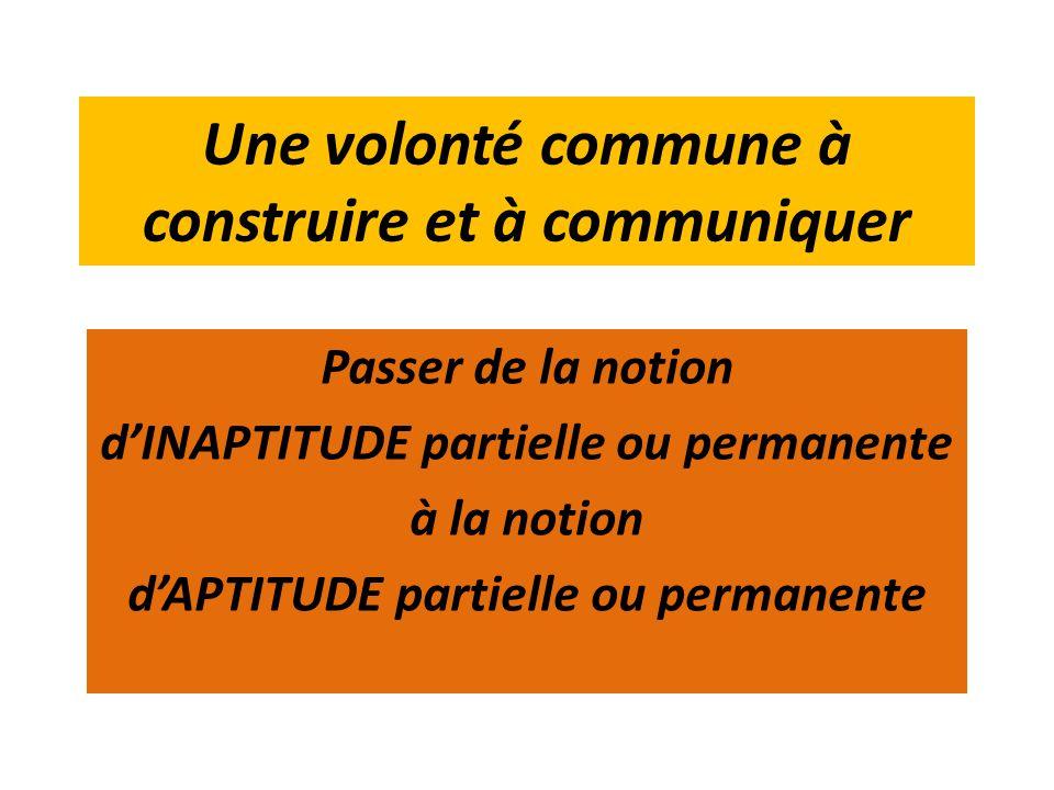 Une volonté commune à construire et à communiquer Passer de la notion dINAPTITUDE partielle ou permanente à la notion dAPTITUDE partielle ou permanente