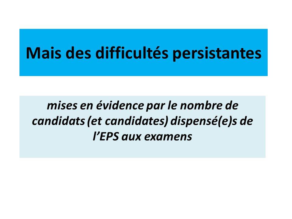 Mais des difficultés persistantes mises en évidence par le nombre de candidats (et candidates) dispensé(e)s de lEPS aux examens