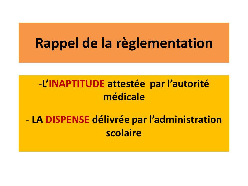 Rappel de la règlementation -LINAPTITUDE attestée par lautorité médicale - LA DISPENSE délivrée par ladministration scolaire
